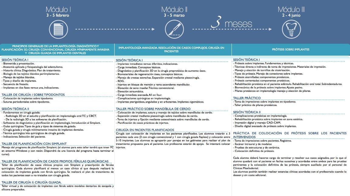 curso-implantologia-oral-avanzada003